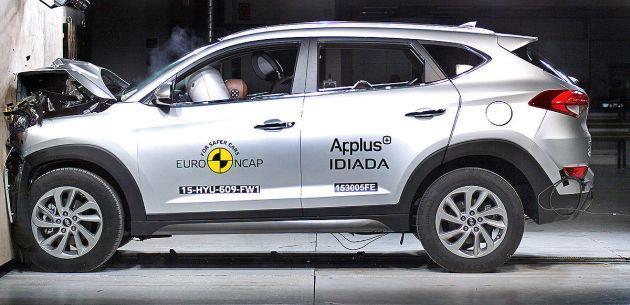 2015 Hyundai Tucson EuroNcap G�venlik S�nav�nda