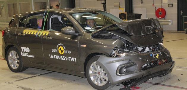 2016 Fiat Tipo Euro NCAP testlerinde bekleneni veremedi
