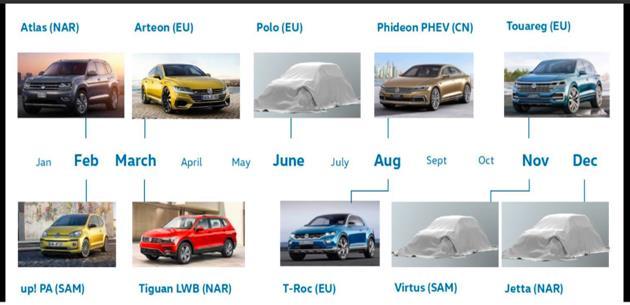 2017 yılının 10 Volkswagen otomobili