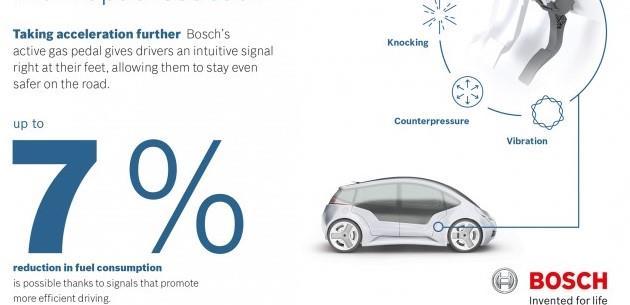 Bosch Aktif Gaz Pedalı Detayları