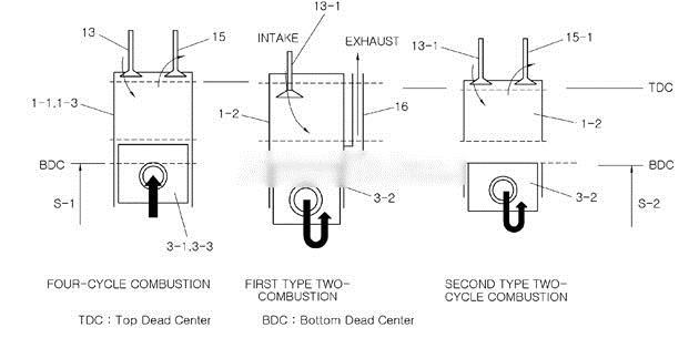 Hyundai farklı boyutta silindirlere sahip bir motor geliştirdi