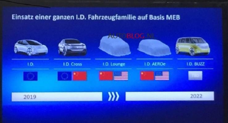 Volkswagen 5 yeni elektrikli model üzerinde çalışıyor