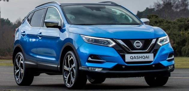 Yeni 2017 Nissan Qashqai; 10 yıllık liderliğin mükemmel sonucu